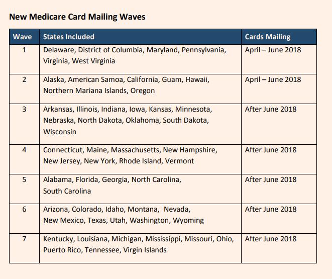 Blog_Medicare_mailing_dates.png